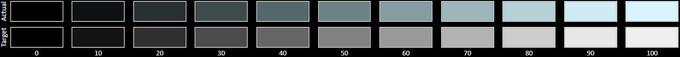 حالت استاندارد - تعادل رنگ سفید به آبی گرایش دارد.