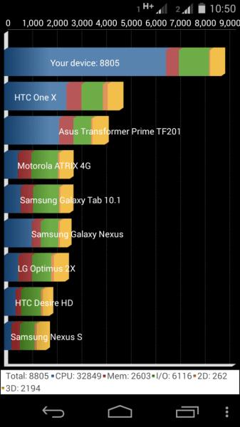 moto-g-benchmark