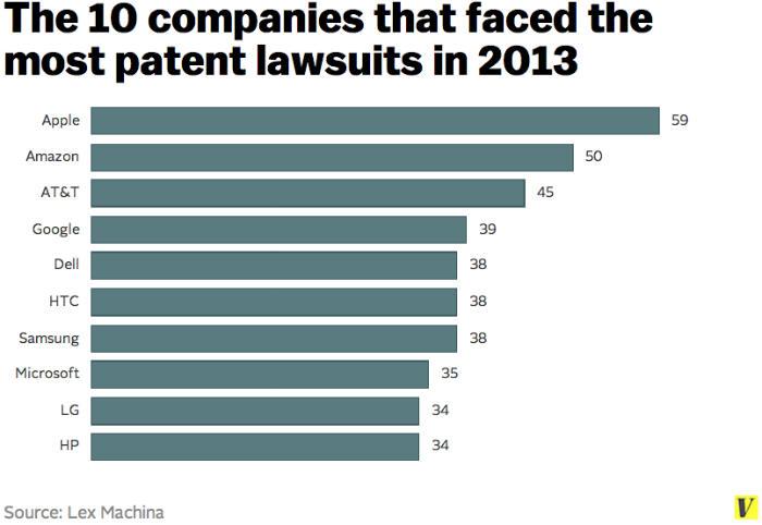patent_defendants