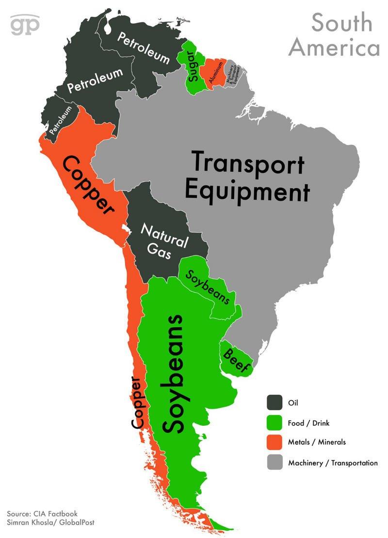 با ارزش ترین صادرات امریکای جنوبی «تجهیزات ترابری، پتروشیمی، مس، شکر، گاز طبیعی، گوشت و دانه سویا» است.