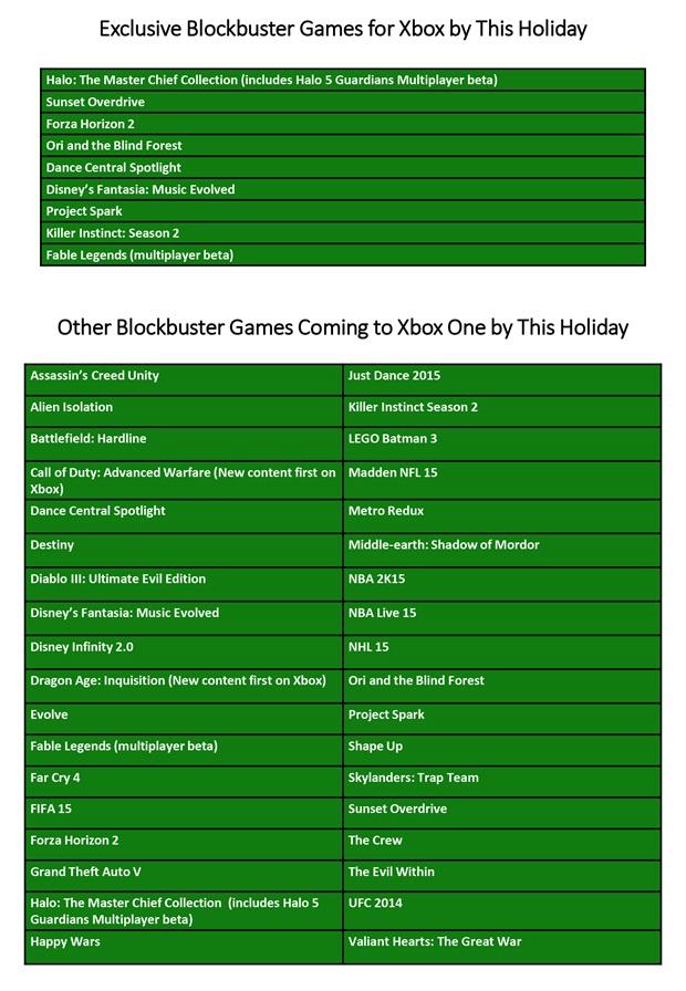 بازی هایی که می توانید برای کنسول اکس باکس وان تا انتهای سال میلادی بخرید.