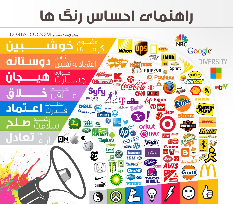 رنگ لوگوی شرکت شما چه می گوید؟ [اینفوگرافیک] - دیجیاتوراهنمای-احساس-رنگ