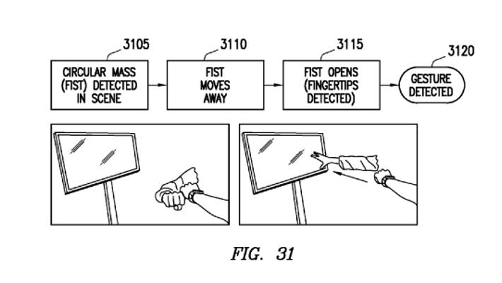 Samsung-Patent-Smartwatch-Gesture-Recognition