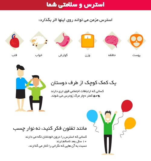 دیجیاتو-slide-s-4-how-to-be-happy-the-infographic