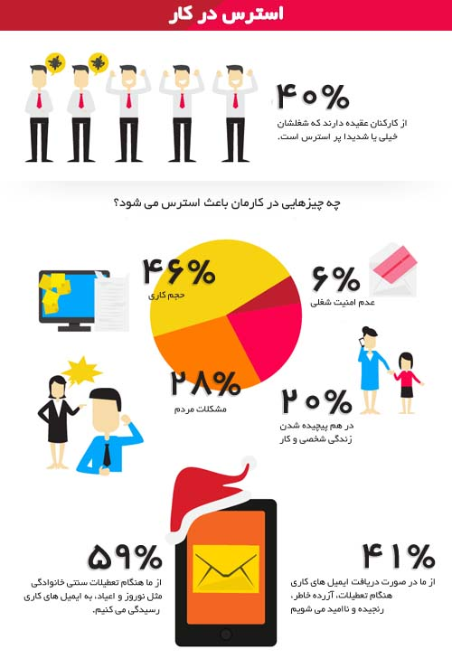 دیجیاتو-slide-s-5-how-to-be-happy-the-infographic