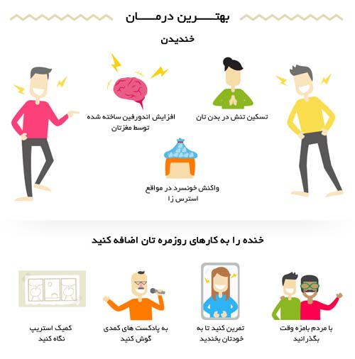 دیجیاتو-slide-s-8-how-to-be-happy-the-infographic