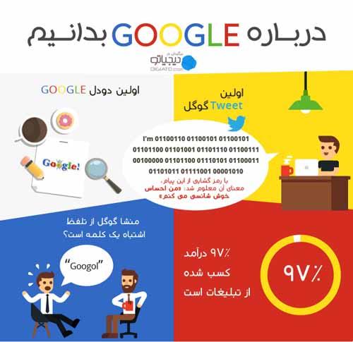 650px-Google-Infographic