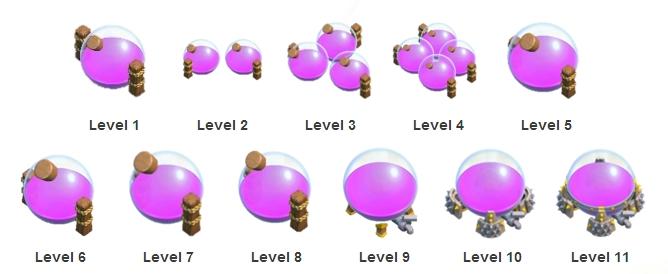 Elixir-Storage-Level