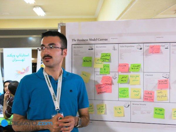 اعضای هر تیم تلاش می کنند تا با به چالش کشیدن افکار یکدیگر، طرح تجاری موفق تری را پیاده سازی نمایند.