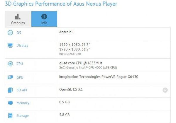 asus-nexus-player-gfxbench-574x420