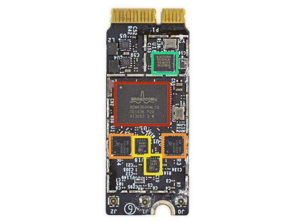 حال نگاهی به چیپ های کارت AirPOrt می اندازیم : رنگ قرمز: ترنسیور وای فای 5G تحت استاندارد 802.11ac کمپانی Broadcom با شناسه BCM4360KML1G رنگ نارنجی: ماژول وایرلس با پشتیبانی از باند دوگانه و استانداردهای 802.11a/b/g/n/ac محصول شرکت Skyworks با شناسه SE5516 رنگ زرد: ماژول ارتباط بی سیم 2.5 گیگاهرتزی (RFFM4293) و 5 گیگاهرتزی (RFFM4591) شرکت RF Micro رنگ سبز: چیپ بلوتوث نسخه 4 با پشتیبانی از فناوری بلوتوث های کم مصرف (BLE) از شرکت Broadcom با شناسه BCM20702