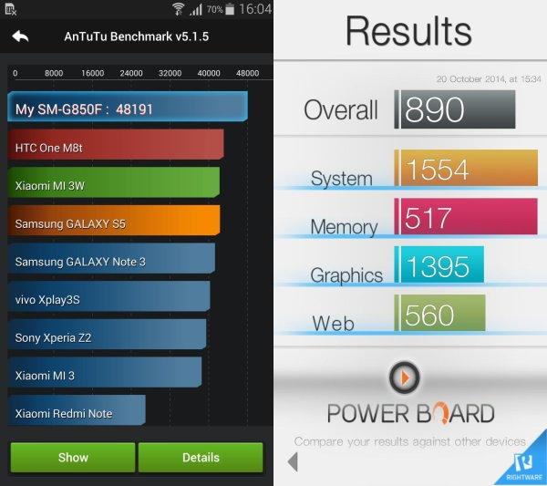نتایج بنچمارک دستگاه با دو اپلیکیشن Antutu و Basemark OS II