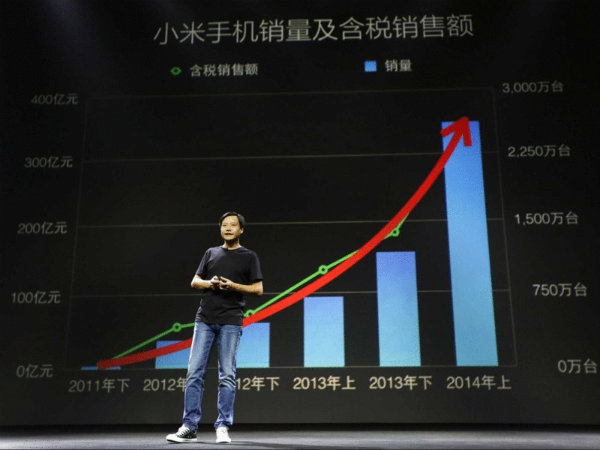 مدیرعامل شرکت شیائومی آقای لی در حال نشان دادن افزایش آمار فروش گوشی های اندرویدی این شرکت است. این، کاهش فروش سامسونگ را نمایان می کند.