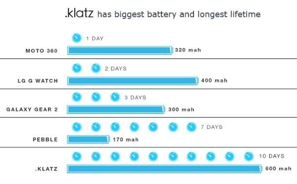 klatz---smartwatch-and-handset (5)
