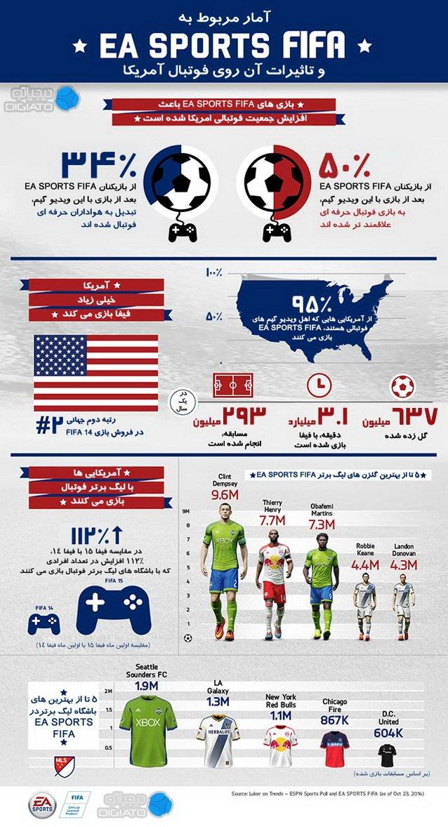 FIFA_intheUSA_FINAL_دیجیاتو_resize