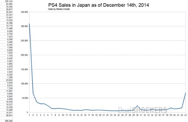 PS4_Japan_December_14_2014-656x425
