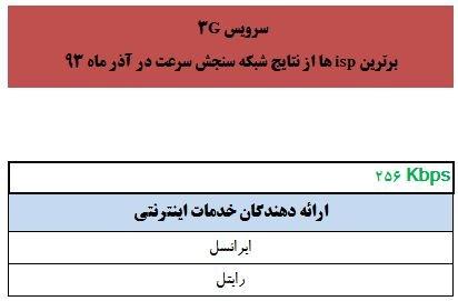 برترین های 3G در آذر 93