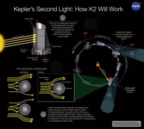 k2_explained_25nov_story.0