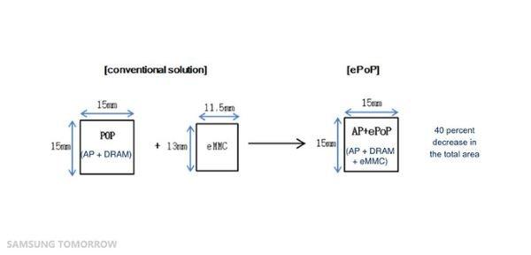 Mass-Producing-ePop-Memory