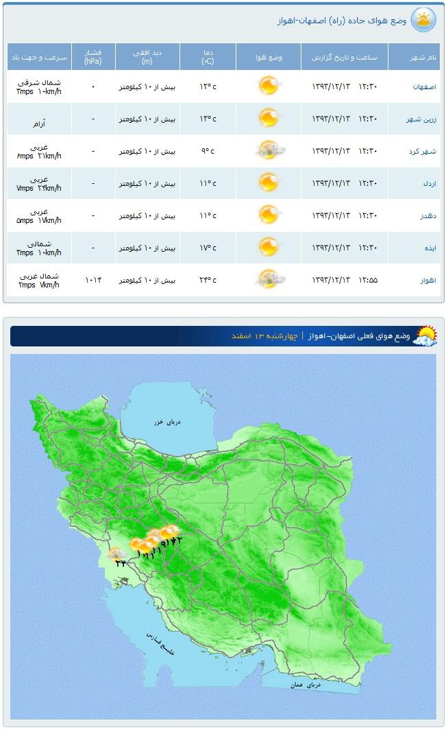 نمایش وضعیت هوای اصفهان - اهواز