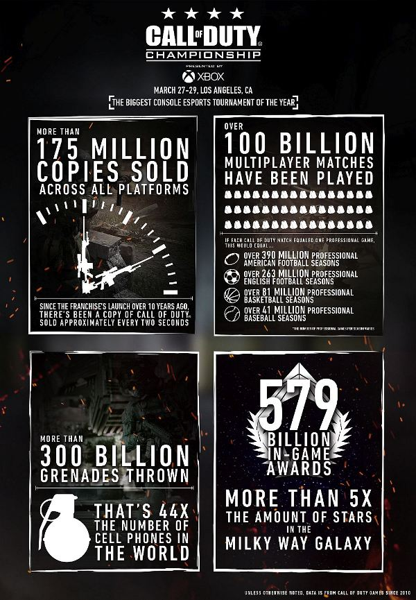 CoD_Champs_Infographic_FINAL