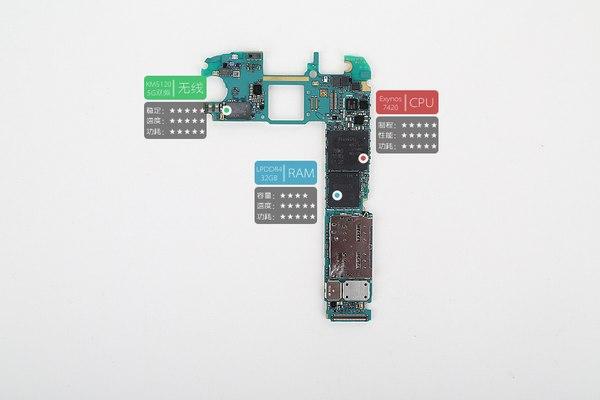 چیپKM5120، حافظه هایLPDDR4 و چیپست اگزینوس ۷۴۲۰ در این تصویر به ترتیب با نشانه های سبز، آبی و قرمز مشخص شده اند.