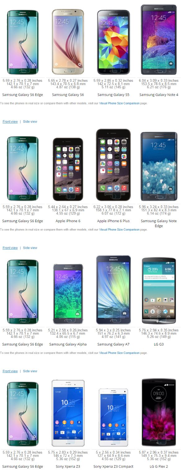 Samsung Galaxy S6 edge size comparison  here s how it fares size wise