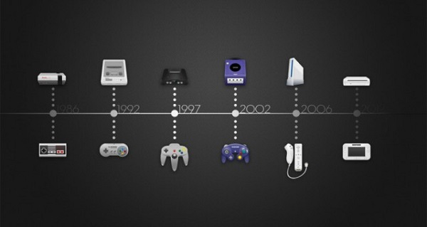 nintendo-console-timeline-750x400-640x341