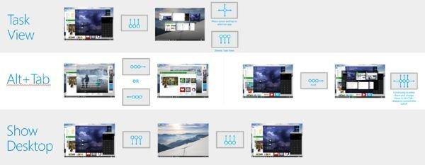 windows10trackpadgestures2.0