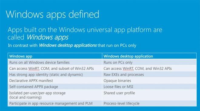 windowsapps.0