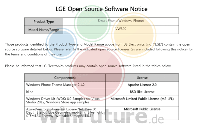 A-new-LG-Windows-Phone-handset-is-reportedly-coming-to-Verizon (1)