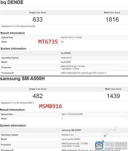 MT6735-CPU-tops-the-Snapdragon-410-processor