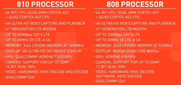 Snapdragon-808-810