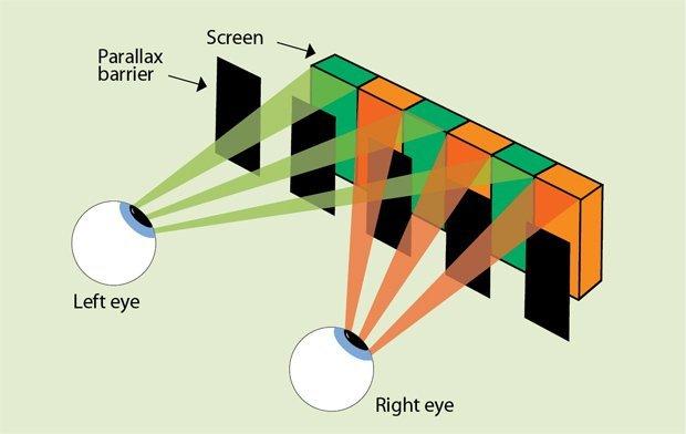 autostereoscopyeyes