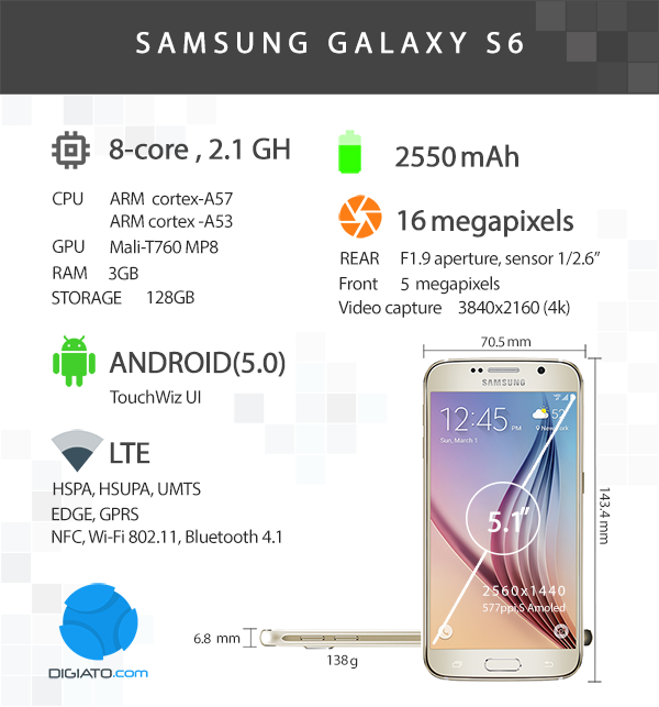 galaxy s6 specs review