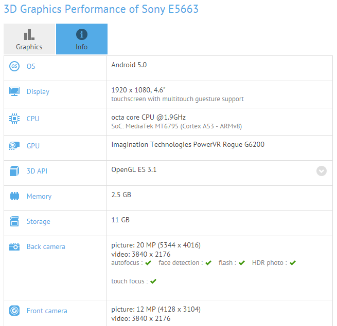 Some-of-Sony-E5663s-features (1)