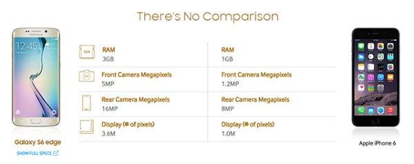 iphone-gs6-comparison-w600