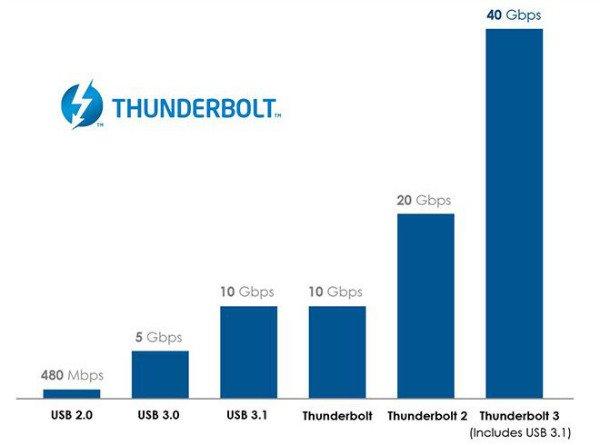 thunder-c.0-w600