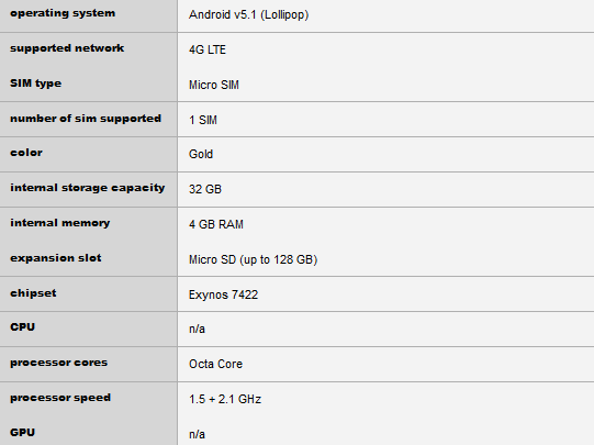 Specs-for-the-Samsung-Galaxy-Note-5