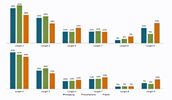 alp-length-breakdown-1280x748-w600