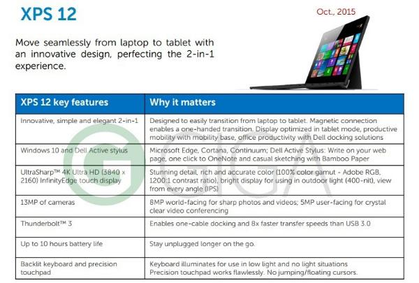 Dell-XPS-12-Windows-10-Specs-Leak-rcm992x669-w600