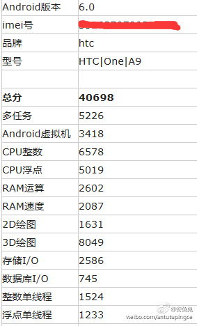 HTC-One-A9-specs-leaked-from-AnTuTu-benchmark-test (1)