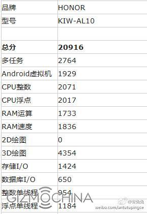 Huawei-Honor-5X-AnTuTu_2