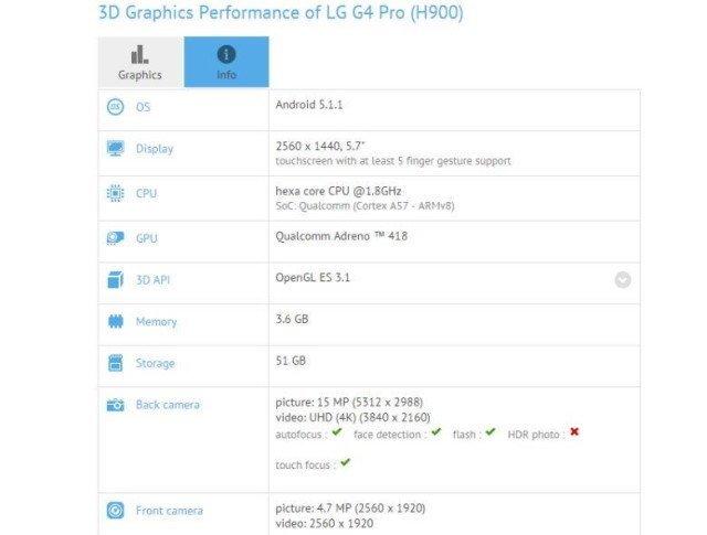 LG-G4-Pro-benchmark-640x485