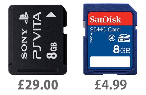Memory-Card-Price-Comparison