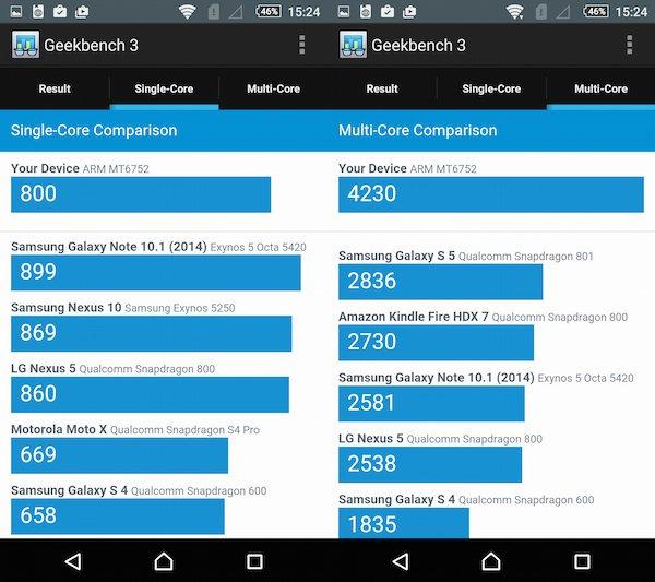 Xperia C5 Ultra SC03