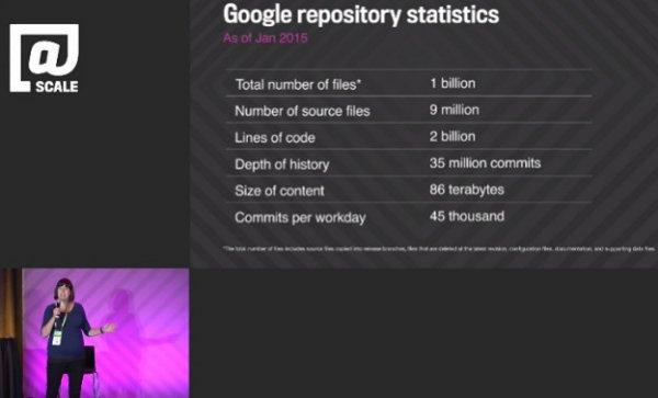google-repository-w600