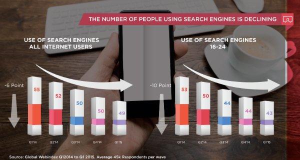 gwi search data-w600