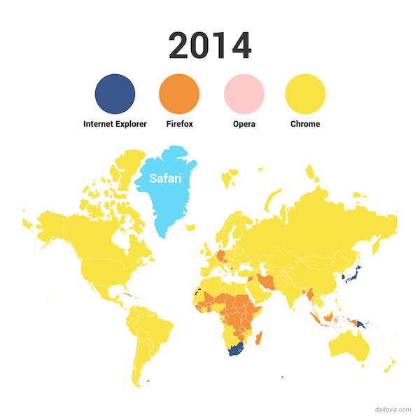 نکته جالبی که در سال ۲۰۱۴ جلب توجه می کند، محبوبیت ناگهانی سافاری در منطقه گرین لند است.