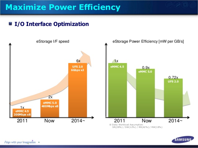 samsung-presentation-powering-next-gen-mobility-uplinq-2013-25-638